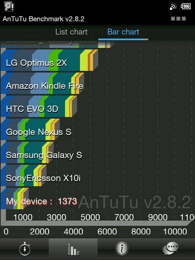 Nombre:  benchmark2.jpg Visitas: 2896 Tamaño: 52.8 KB